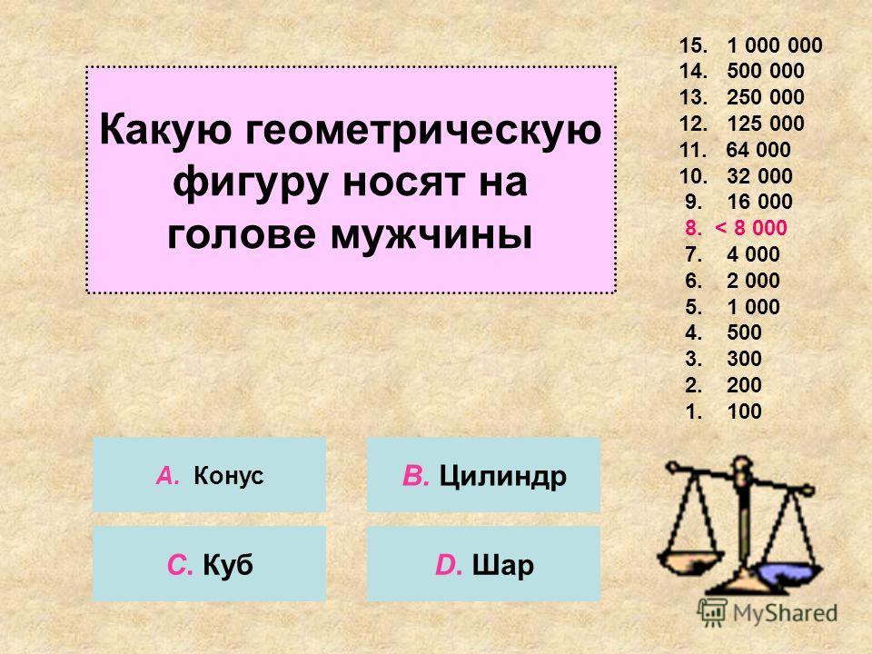 Закончите русскую пословицу: «Всякому мила своя… 15. 1 000 000 14. 500 000 13. 250 000 12. 125 000 11. 64 000 10. 32 000 9. 16 000 8. 8 000 7. < 4 000 6. 2 000 5. 1 000 4. 500 3. 300 2. 200 1. 100 А. Высота С. Сторона B. Медиана D. Биссектриса