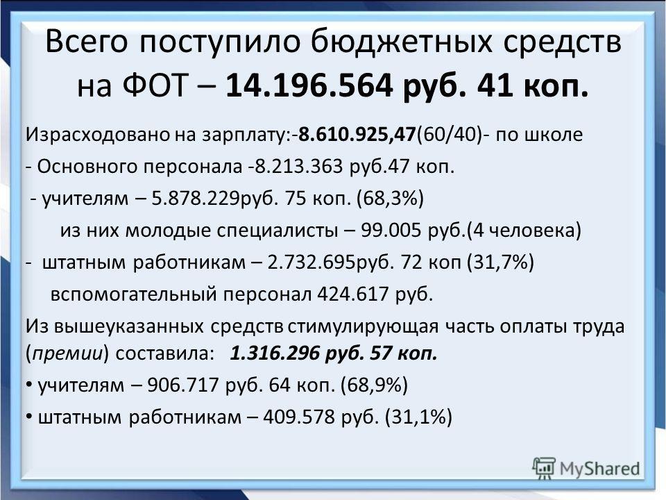 Всего поступило бюджетных средств на ФОТ – 14.196.564 руб. 41 коп. Израсходовано на зарплату:-8.610.925,47(60/40)- по школе - Основного персонала -8.213.363 руб.47 коп. - учителям – 5.878.229руб. 75 коп. (68,3%) из них молодые специалисты – 99.005 ру