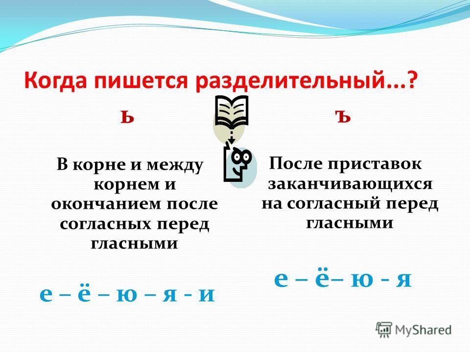 Когда пишется разделительный...? ь В корне и между корнем и окончанием после согласных перед гласными е – ё – ю – я - и ъ После приставок заканчивающихся на согласный перед гласными е – ё– ю - я
