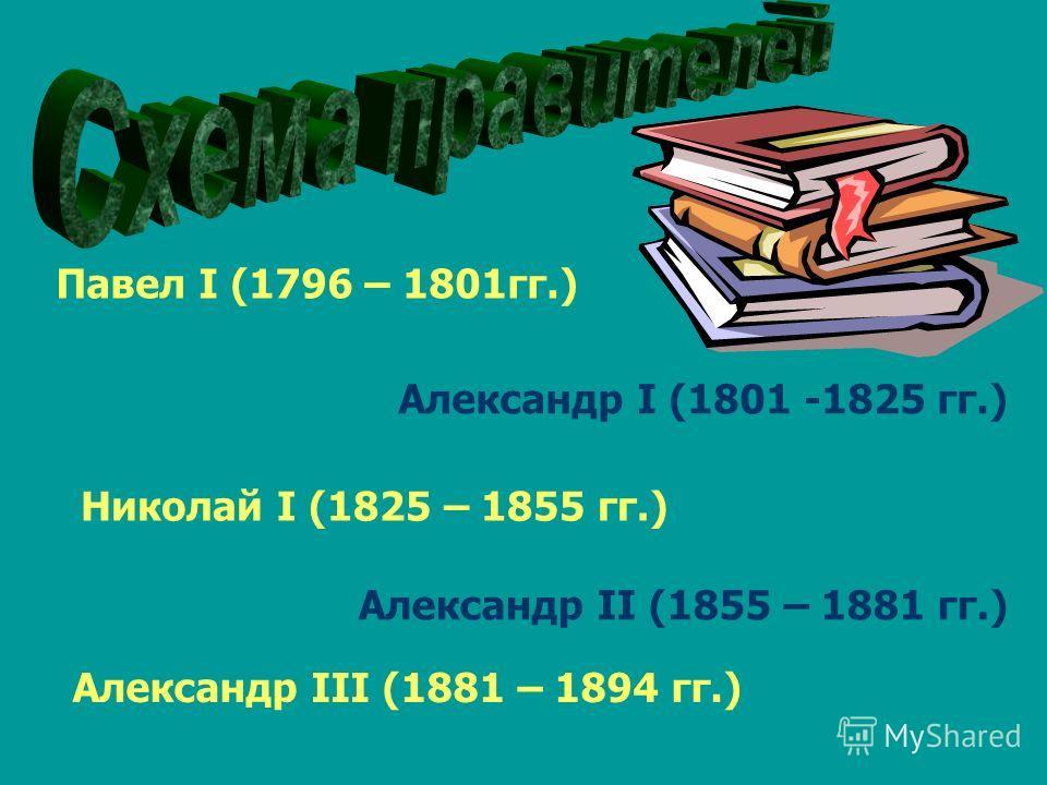 Павел I (1796 – 1801гг.) Александр I (1801 -1825 гг.) Николай I (1825 – 1855 гг.) Александр II (1855 – 1881 гг.) Александр III (1881 – 1894 гг.)