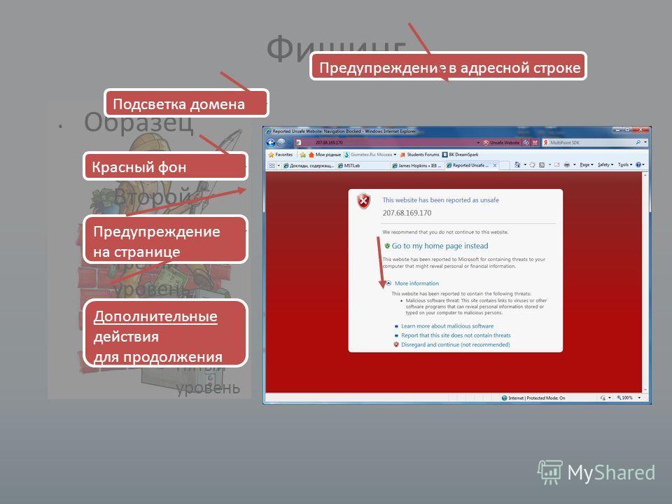 Фишинг Образец текста – Второй уровень – Третий уровень Четвертый уровень – Пятый уровень Красный фон Предупреждение в адресной строке Предупреждение на странице Дополнительные действия для продолжения Подсветка домена