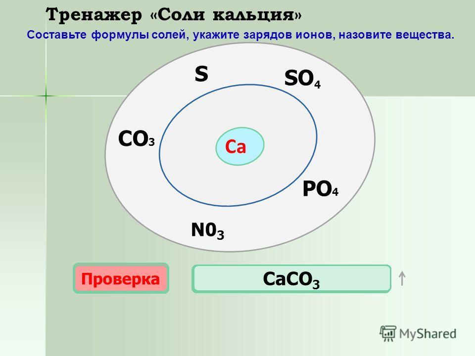КислотаКислотный остаток, заряд иона Название кислотного остатка Пример солиНазвание соли Номенклатура солей