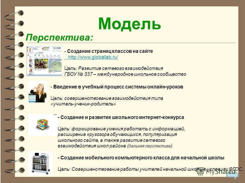 Модель Перспектива: - Создание страниц классов на сайте http://www.globallab.ru/ Цель: Развитие сетевого взаимодействия ГБОУ 337 – международное школьное сообщество - Введение в учебный процесс системы онлайн-уроков Цель: совершенствование взаимодейс