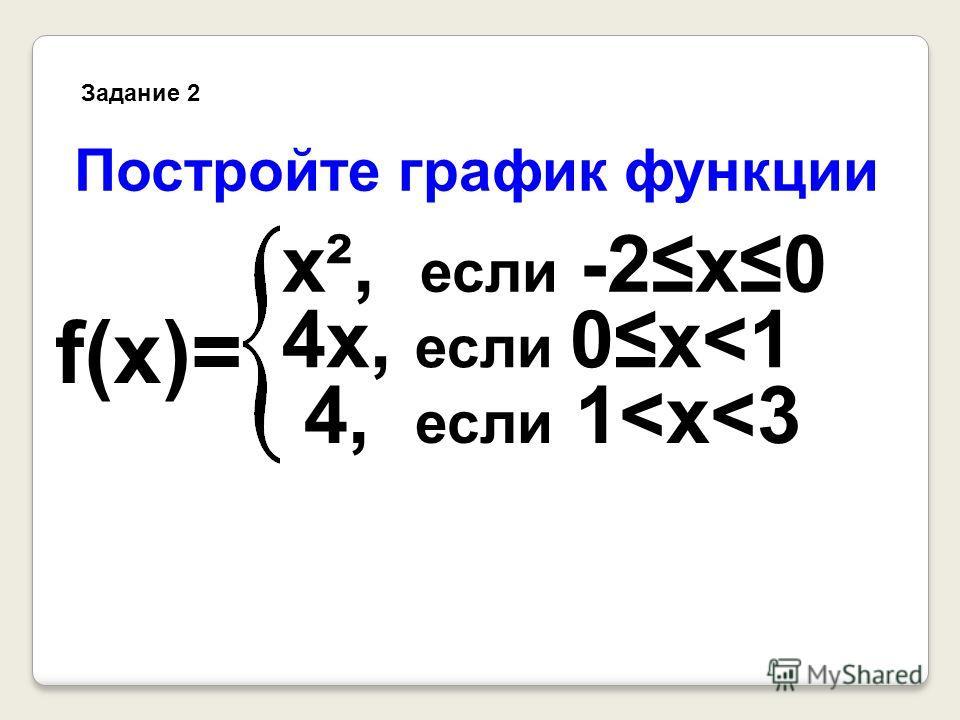 f(x)= x², если -2х0 4х, если 0х