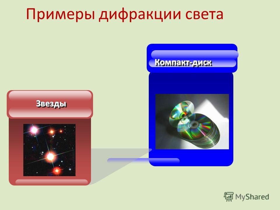 Примеры дифракции света ЗвездыЗвезды Компакт-дискКомпакт-диск