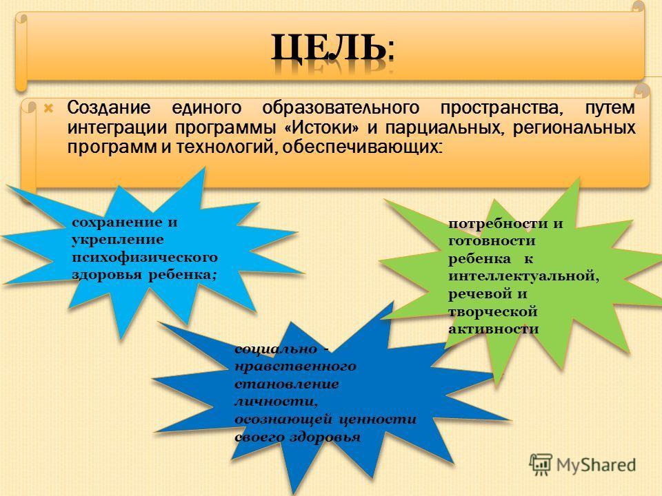 Создание единого образовательного пространства, путем интеграции программы «Истоки» и парциальных, региональных программ и технологий, обеспечивающих: сохранение и укрепление психофизического здоровья ребенка; социально - нравственного становление ли