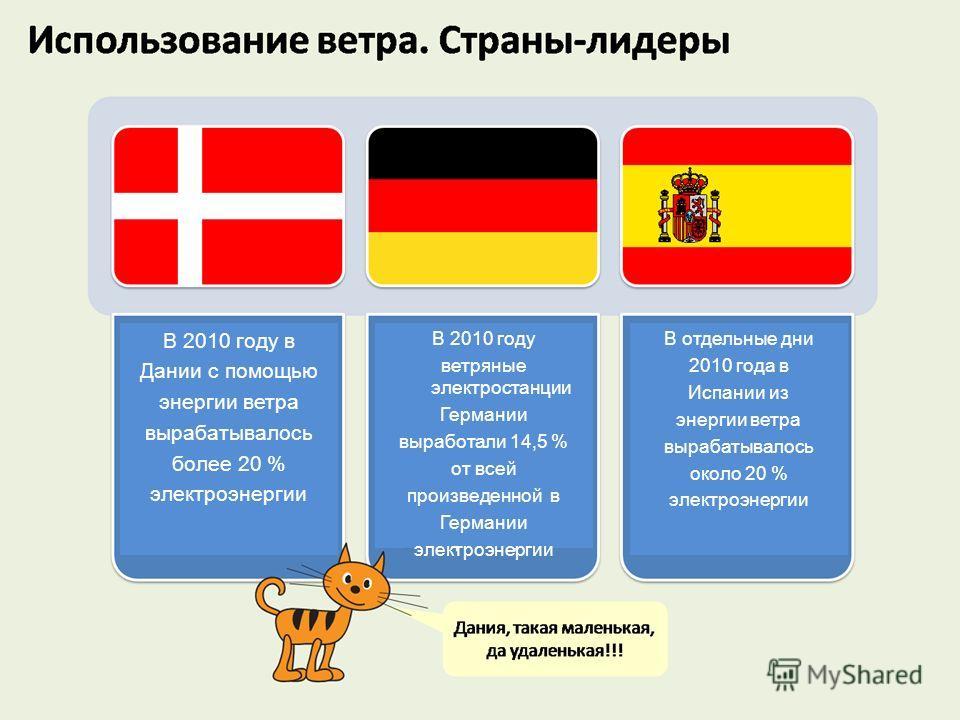 В 2010 году в Дании с помощью энергии ветра вырабатывалось более 20 % электроэнергии В отдельные дни 2010 года в Испании из энергии ветра вырабатывалось около 20 % электроэнергии В 2010 году ветряные электростанции Германии выработали 14,5 % от всей
