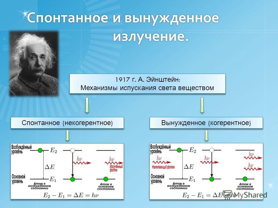 Спонтанное и вынужденное излучение. излучение. 1917 г. А. Эйнштейн : Механизмы испускания света веществом 1917 г. А. Эйнштейн : Механизмы испускания света веществом Спонтанное ( некогерентное ) Вынужденное ( когерентное )