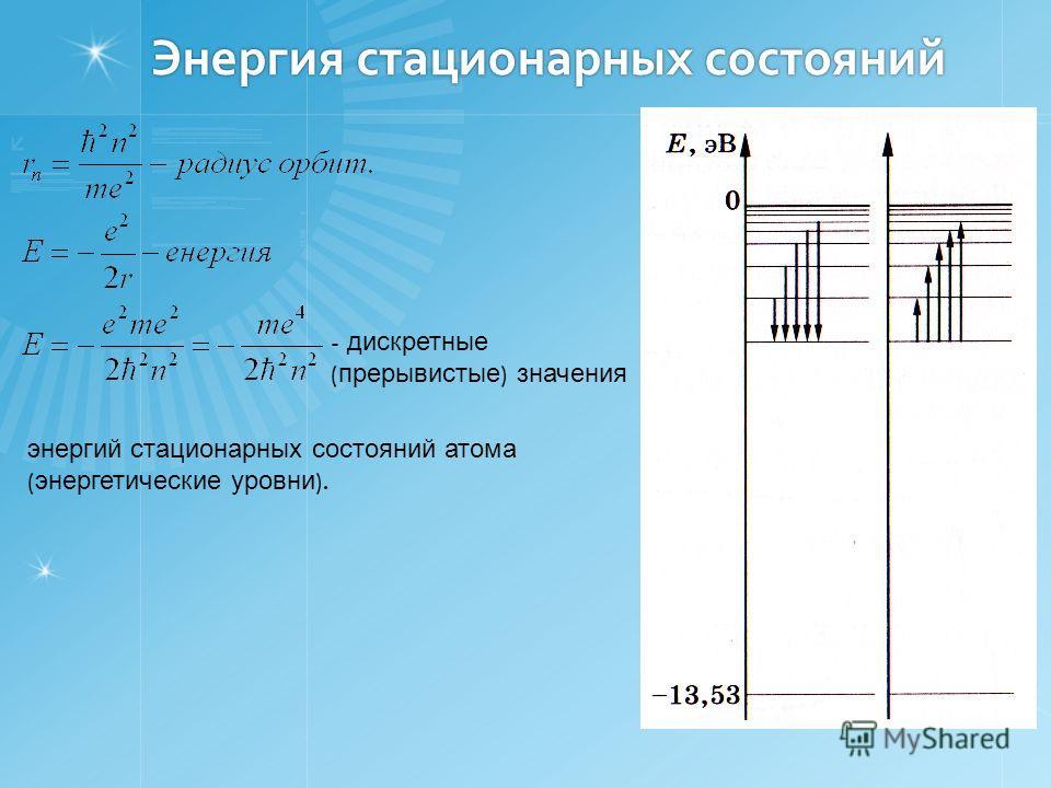 Энергия стационарных состояний - дискретные ( прерывистые ) значения энергий стационарных состояний атома ( энергетические уровни ).
