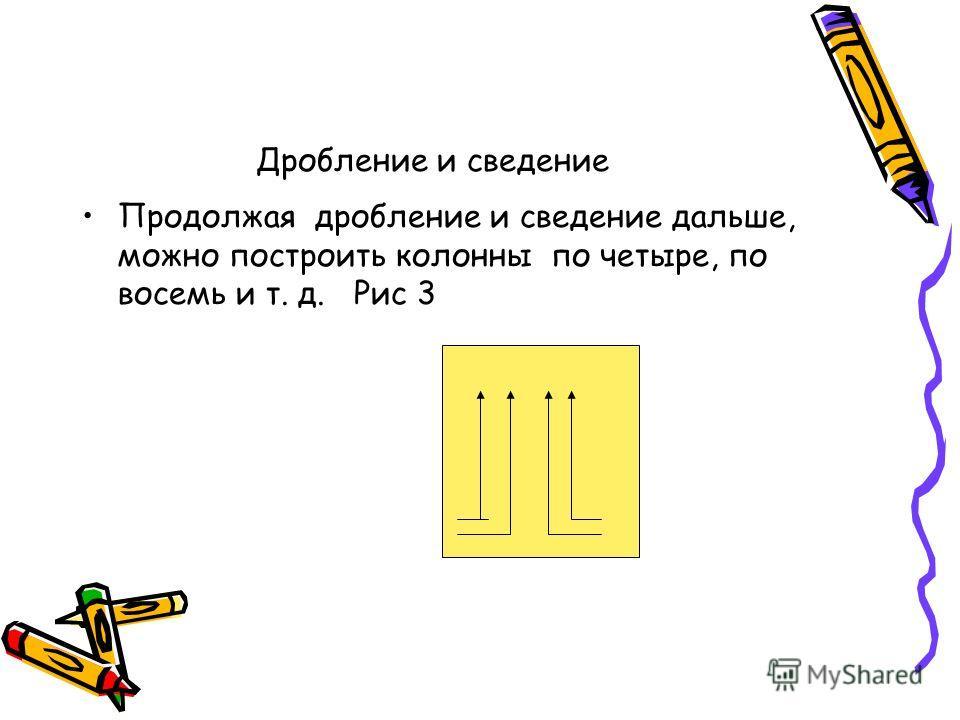 Дробление и сведение Продолжая дробление и сведение дальше, можно построить колонны по четыре, по восемь и т. д. Рис 3
