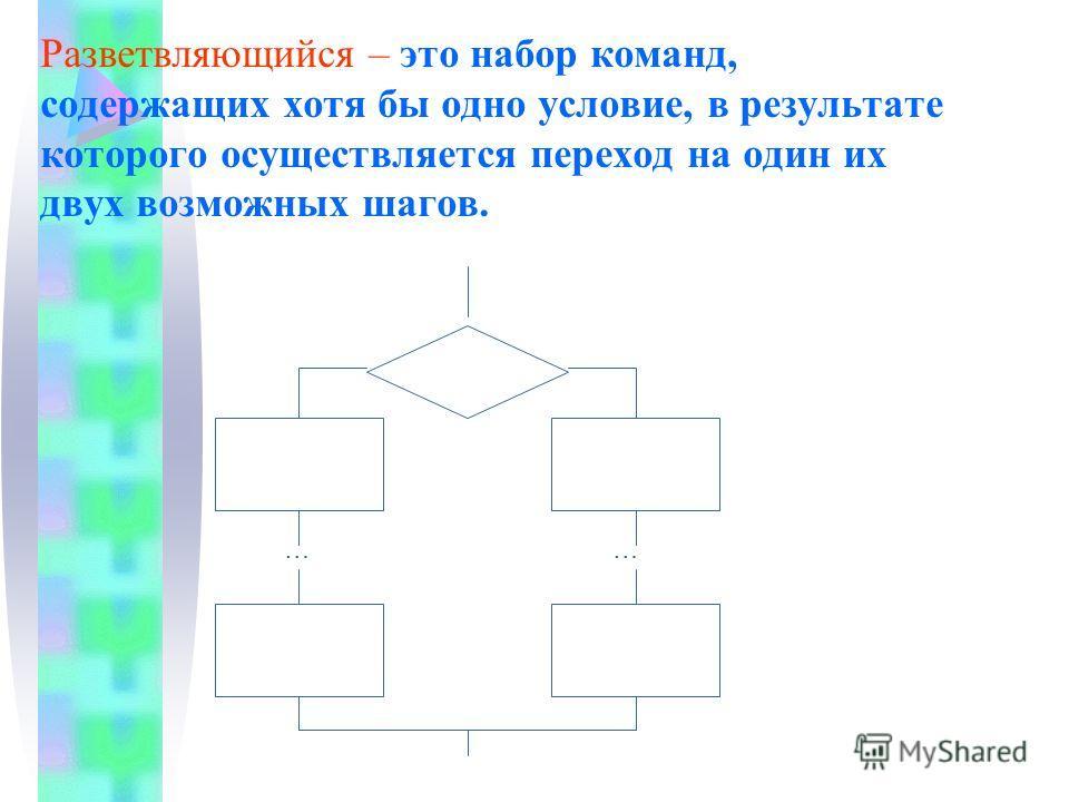 Разветвляющийся – это набор команд, содержащих хотя бы одно условие, в результате которого осуществляется переход на один их двух возможных шагов. ……