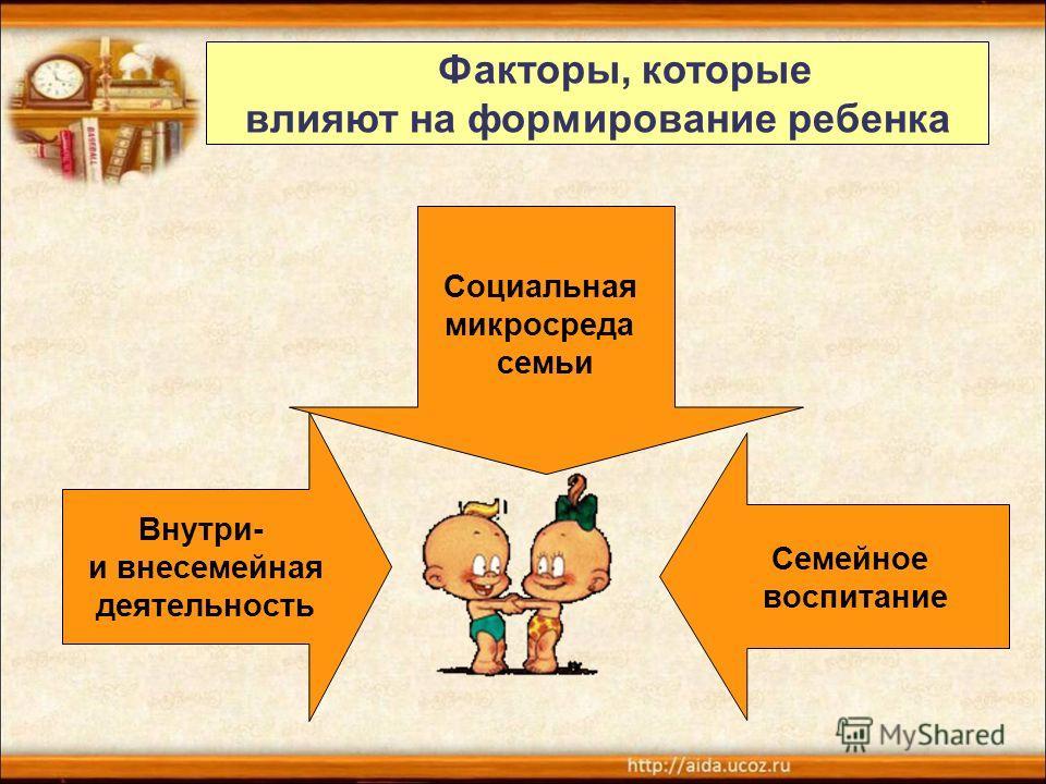 Внутри- и внесемейная деятельность Семейное воспитание Социальная микросреда семьи Факторы, которые влияют на формирование ребенка