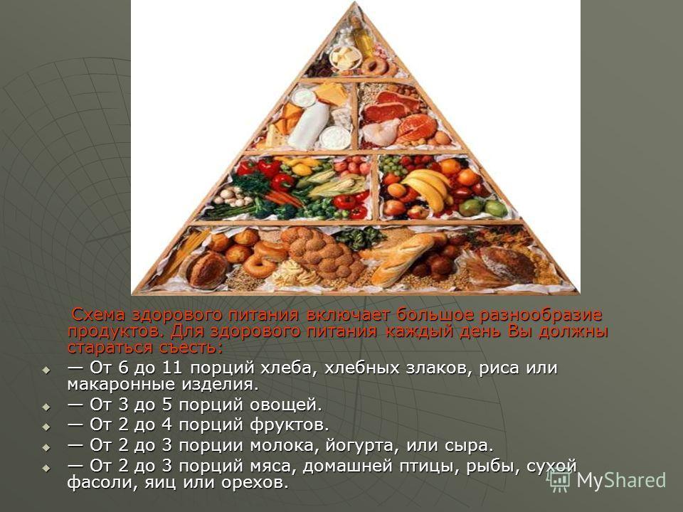 Схема здорового питания включает большое разнообразие продуктов. Для здорового питания каждый день Вы должны стараться съесть: Схема здорового питания включает большое разнообразие продуктов. Для здорового питания каждый день Вы должны стараться съес