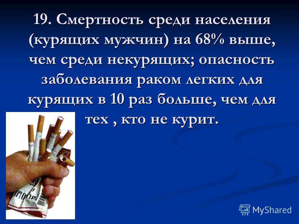 19. Смертность среди населения (курящих мужчин) на 68% выше, чем среди некурящих; опасность заболевания раком легких для курящих в 10 раз больше, чем для тех, кто не курит.