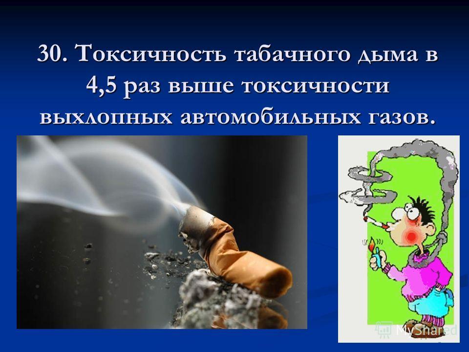 30. Токсичность табачного дыма в 4,5 раз выше токсичности выхлопных автомобильных газов.