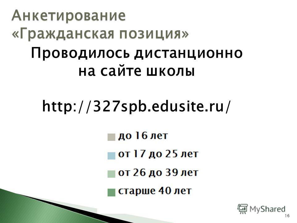 Анкетирование «Гражданская позиция» 16 Проводилось дистанционно на сайте школы http://327spb.edusite.ru/