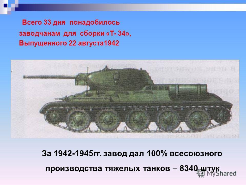 Всего 33 дня понадобилось заводчанам для сборки «Т- 34», Выпущенного 22 августа1942 За 1942-1945гг. завод дал 100% всесоюзного производства тяжелых танков – 8340 штук