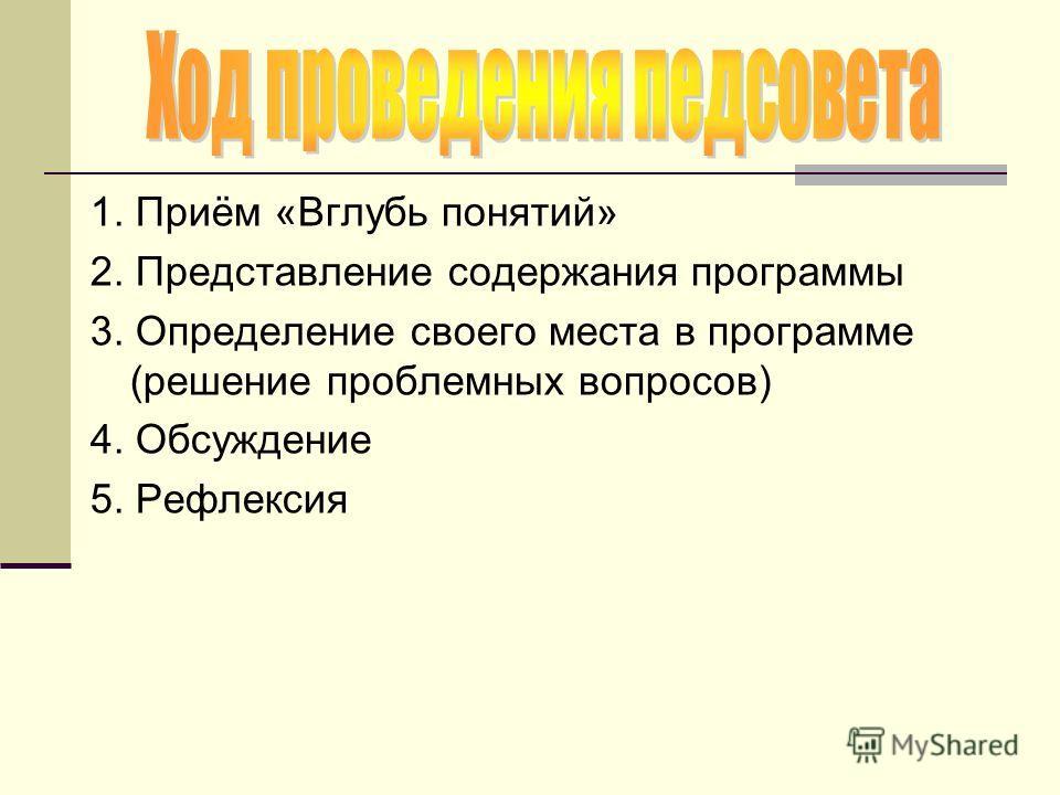 1. Приём «Вглубь понятий» 2. Представление содержания программы 3. Определение своего места в программе (решение проблемных вопросов) 4. Обсуждение 5. Рефлексия