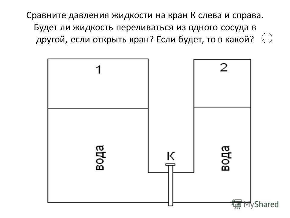 Сравните давления жидкости на кран К слева и справа. Будет ли жидкость переливаться из одного сосуда в другой, если открыть кран? Если будет, то в какой?