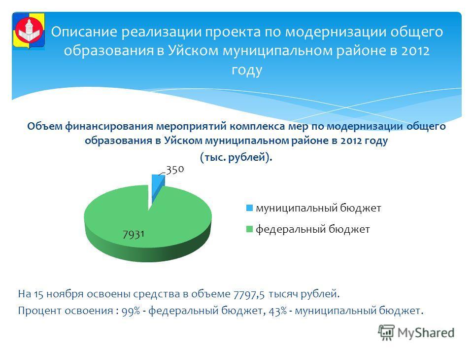 Объем финансирования мероприятий комплекса мер по модернизации общего образования в Уйском муниципальном районе в 2012 году (тыс. рублей). На 15 ноября освоены средства в объеме 7797,5 тысяч рублей. Процент освоения : 99% - федеральный бюджет, 43% -
