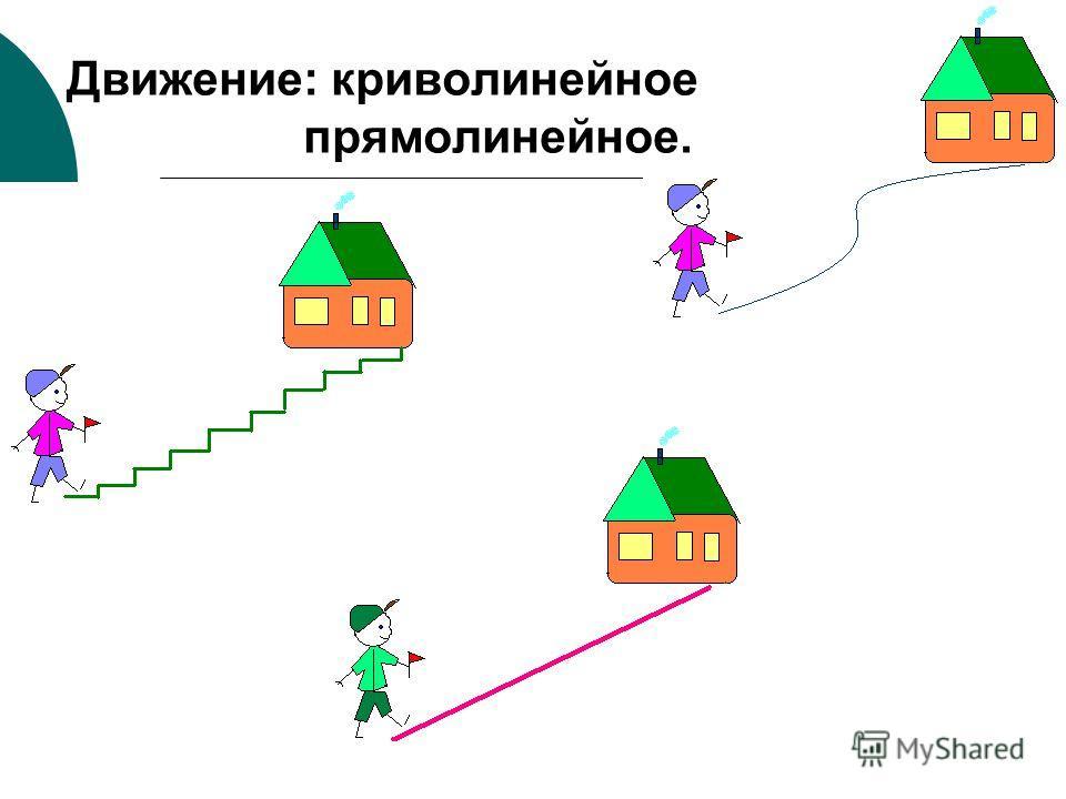 Движение: криволинейное прямолинейное.