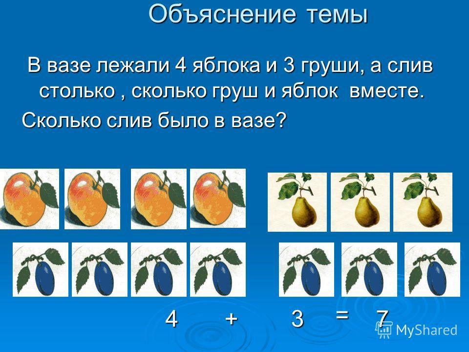 Объяснение темы В вазе лежали 4 яблока и 3 груши, а слив столько, сколько груш и яблок вместе. В вазе лежали 4 яблока и 3 груши, а слив столько, сколько груш и яблок вместе. Сколько слив было в вазе? 43 + = 7