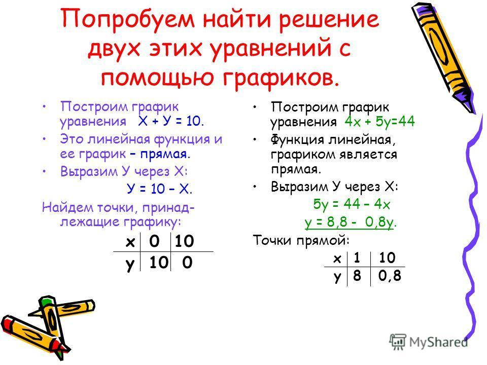 Попробуем найти решение двух этих уравнений с помощью графиков. Построим график уравнения Х + У = 10. Это линейная функция и ее график – прямая. Выразим У через Х: У = 10 – Х. Найдем точки, принад- лежащие графику: х 0 10 у 10 0 Построим график уравн
