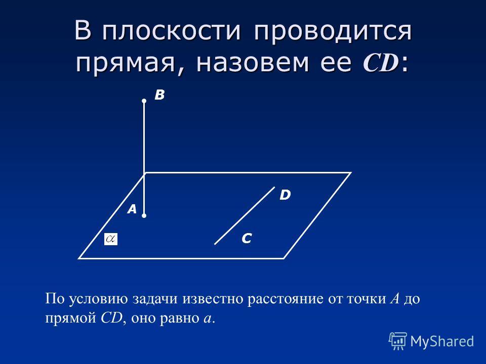 В плоскости проводится прямая, назовем ее СD : В А D С По условию задачи известно расстояние от точки А до прямой СD, оно равно а.