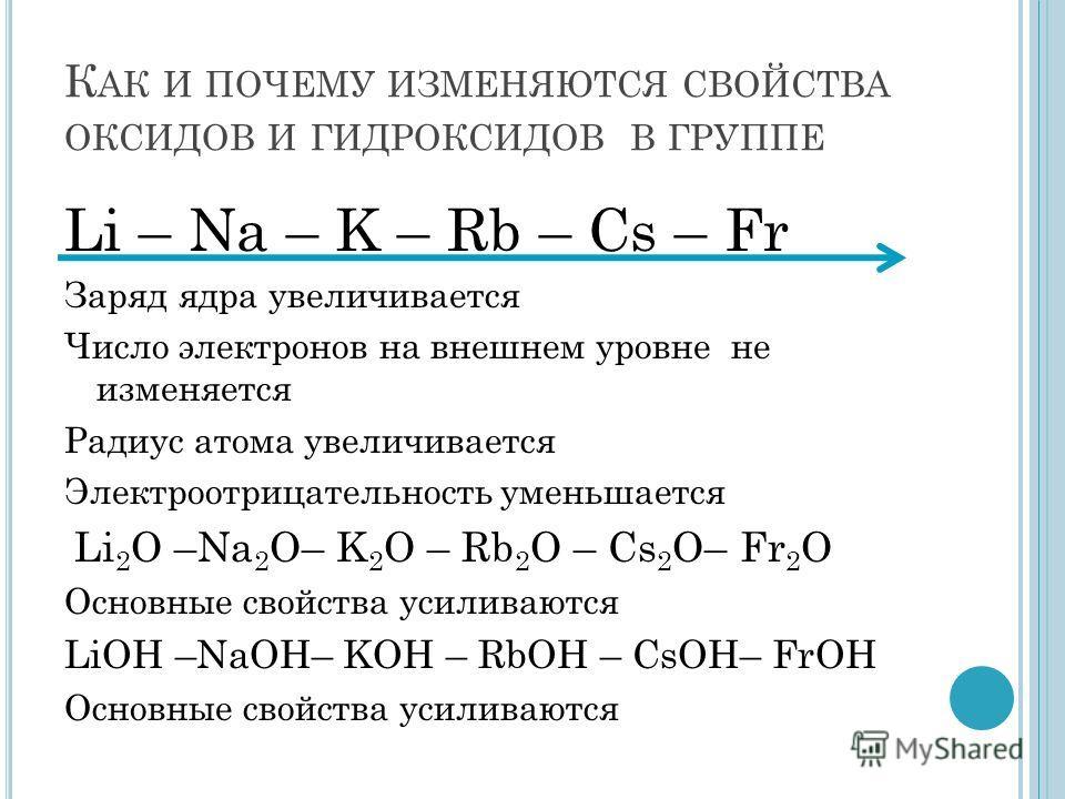 К АК И ПОЧЕМУ ИЗМЕНЯЮТСЯ СВОЙСТВА ОКСИДОВ И ГИДРОКСИДОВ В ГРУППЕ Li – Na – K – Rb – Cs – Fr Заряд ядра увеличивается Число электронов на внешнем уровне не изменяется Радиус атома увеличивается Электроотрицательность уменьшается Li 2 O –Na 2 O– K 2 O