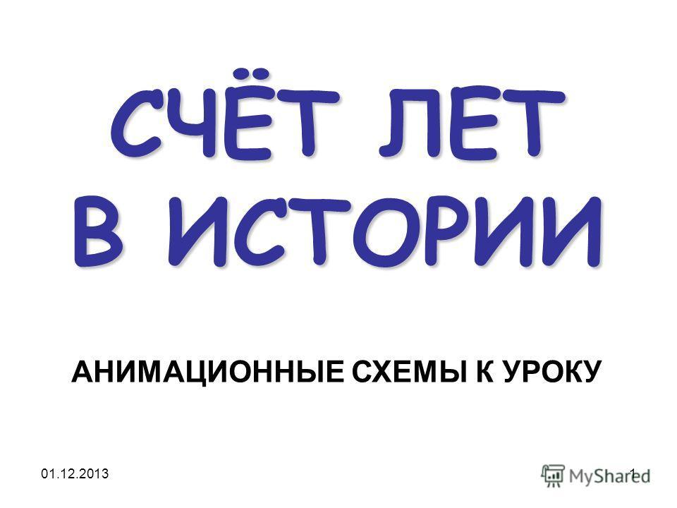 01.12.20131 СЧЁТ ЛЕТ В ИСТОРИИ АНИМАЦИОННЫЕ СХЕМЫ К УРОКУ