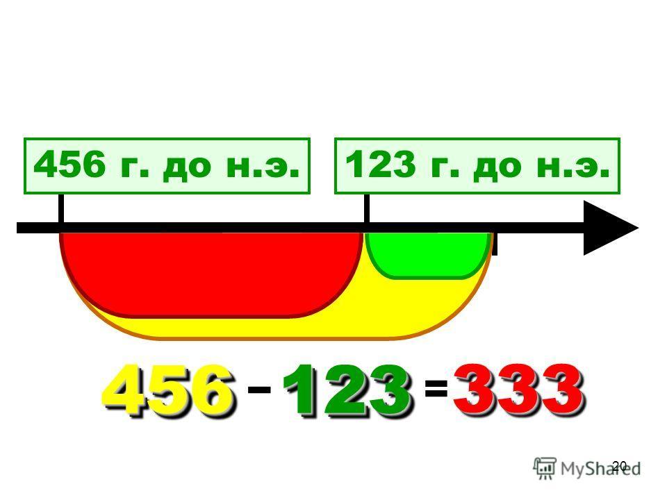 20 456 г. до н.э.123 г. до н.э. 456 456 - 123123 333333 =