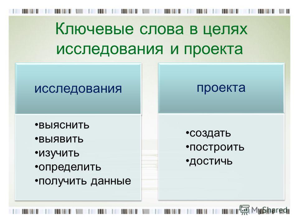 Ключевые слова в целях исследования и проекта исследования выяснить выявить изучить определить получить данные проекта создать построить достичь