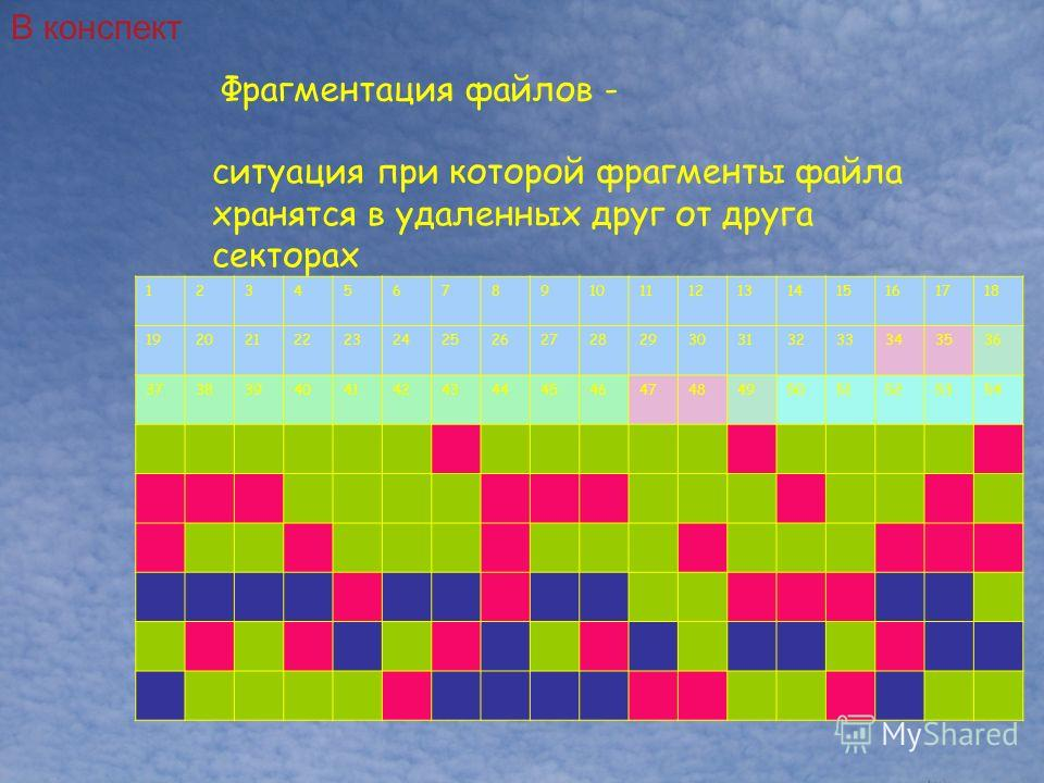123456789101112131415161718 192021222324252627282930313233343536 373839404142434445464748495051525354 Фрагментация файлов - ситуация при которой фрагменты файла хранятся в удаленных друг от друга секторах В конспект