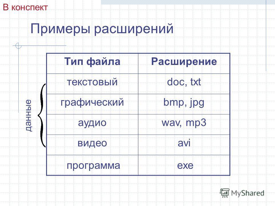 Примеры расширений Тип файлаРасширение текстовыйdoc, txt графическийbmp, jpg аудиоwav, mp3 видеоavi данные программаexe В конспект
