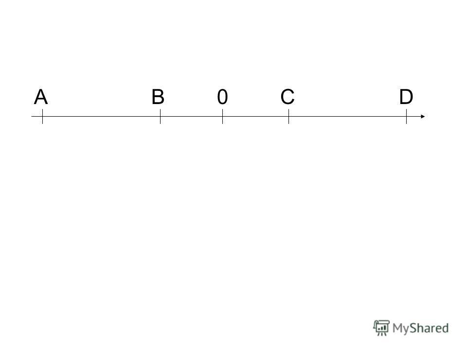 A B 0 C D