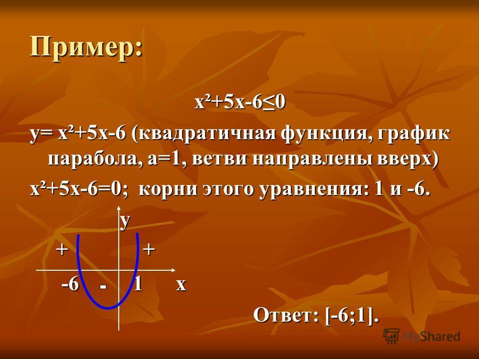 Пример: х²+5х-60 y= х²+5х-6 (квадратичная функция, график парабола, а=1, ветви направлены вверх) х²+5х-6=0; корни этого уравнения: 1 и -6. у + + + + -6 1 x -6 1 x Ответ: [-6;1]. Ответ: [-6;1].