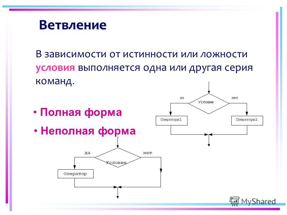 Ветвление В зависимости от истинности или ложности условия выполняется одна или другая серия команд. Неполная форма Полная форма Условие нетда Операторы1Операторы2 Условие нетда Оператор