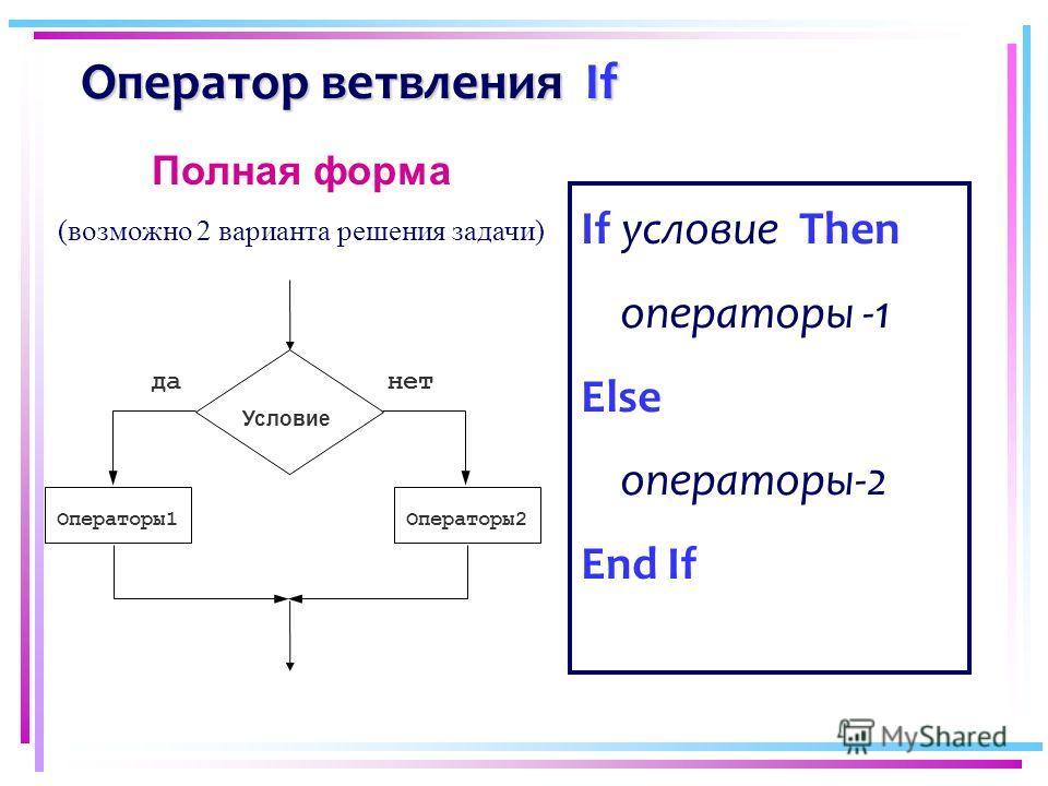 Оператор ветвления If If условие Then операторы -1 Else операторы-2 End If Условие нетда Операторы1Операторы2 Полная форма (возможно 2 варианта решения задачи)