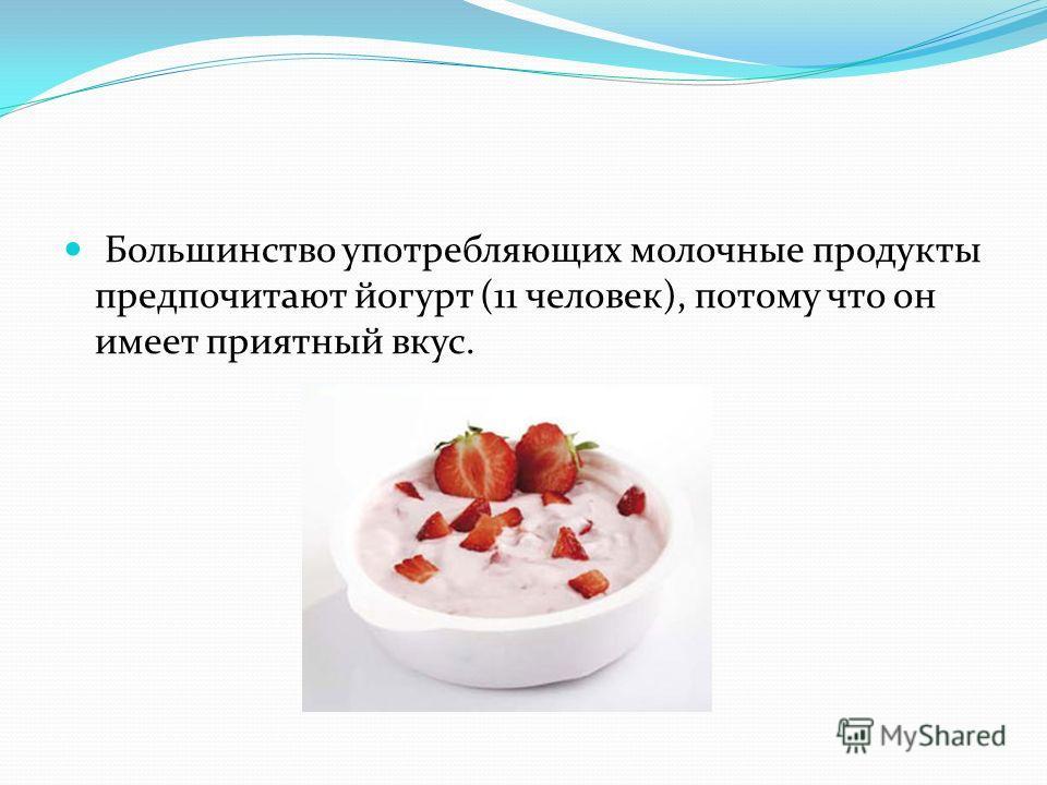 Большинство употребляющих молочные продукты предпочитают йогурт (11 человек), потому что он имеет приятный вкус.