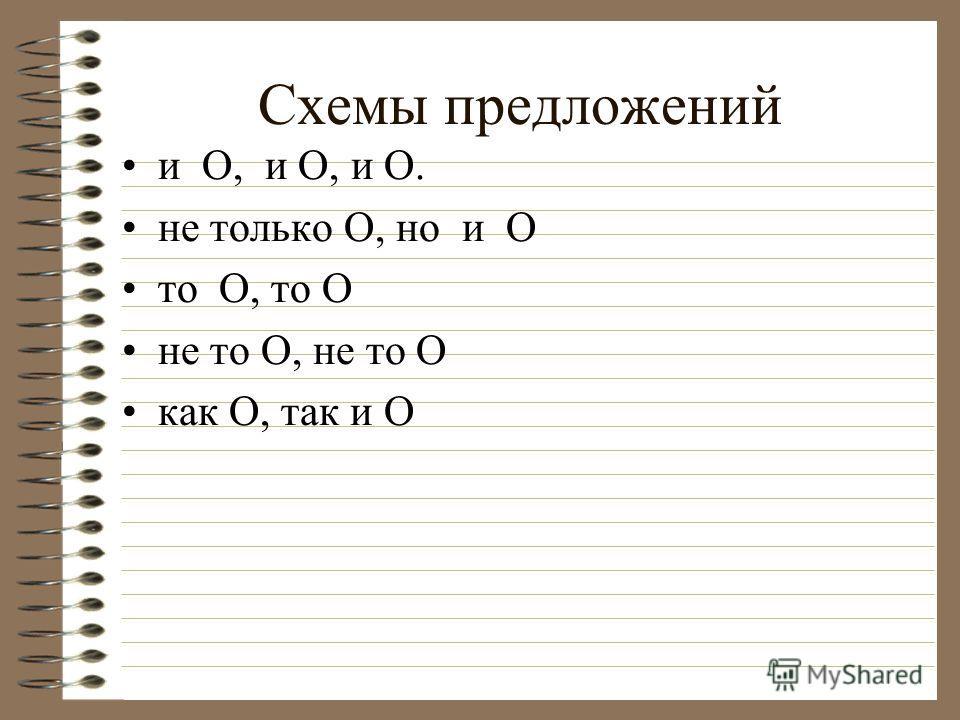 Схемы предложений и О, и О, и О. не только О, но и О то О, то О не то О, не то О как О, так и О