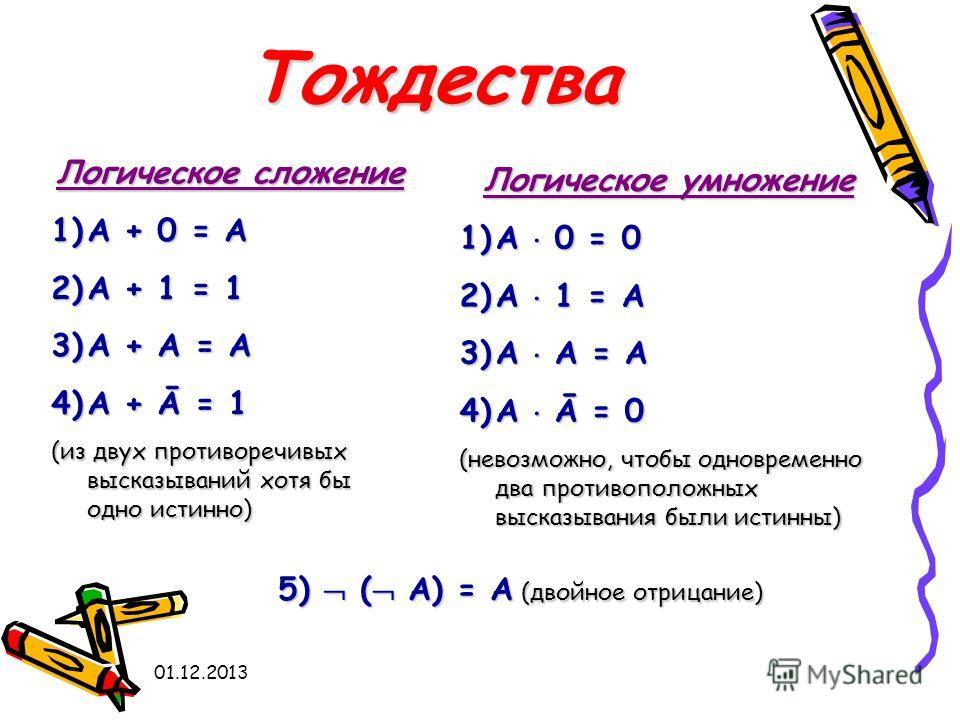 01.12.2013 Тождества Логическое умножение 1)А 0 = 0 2)А 1 = А 3)А А = А 4)А Ā = 0 (невозможно, чтобы одновременно два противоположных высказывания были истинны) Логическое сложение 1)А + 0 = А 2)А + 1 = 1 3)А + А = А 4)А + Ā = 1 (из двух противоречив