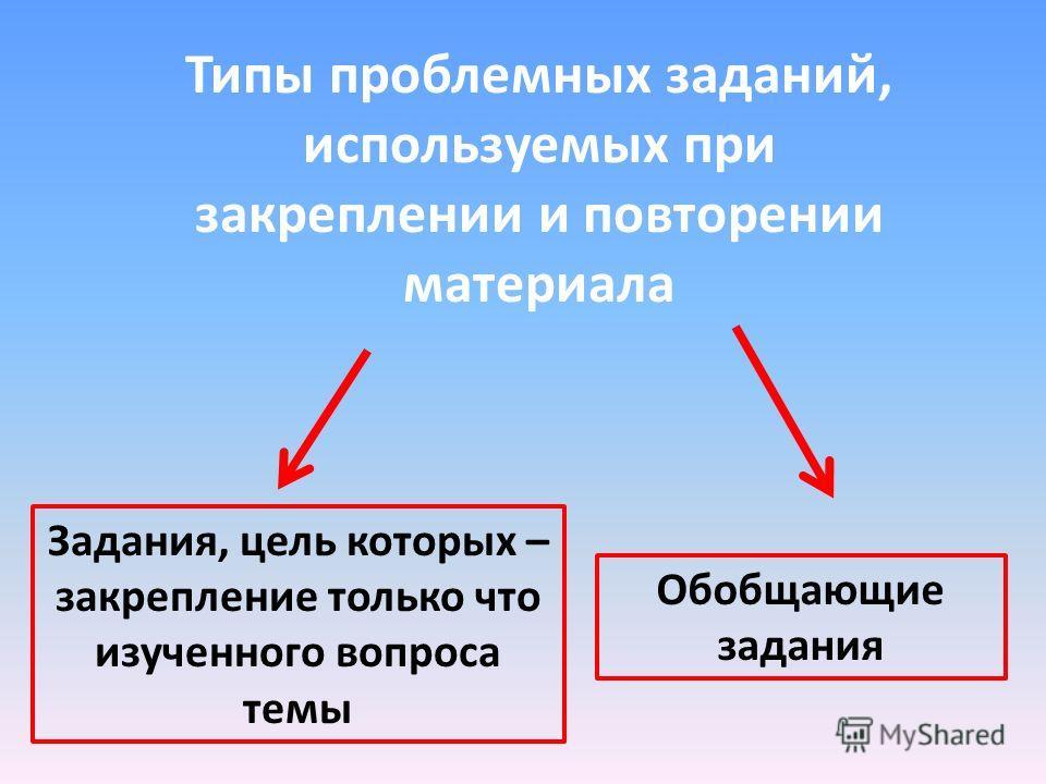 Типы проблемных заданий, используемых при закреплении и повторении материала Задания, цель которых – закрепление только что изученного вопроса темы Обобщающие задания