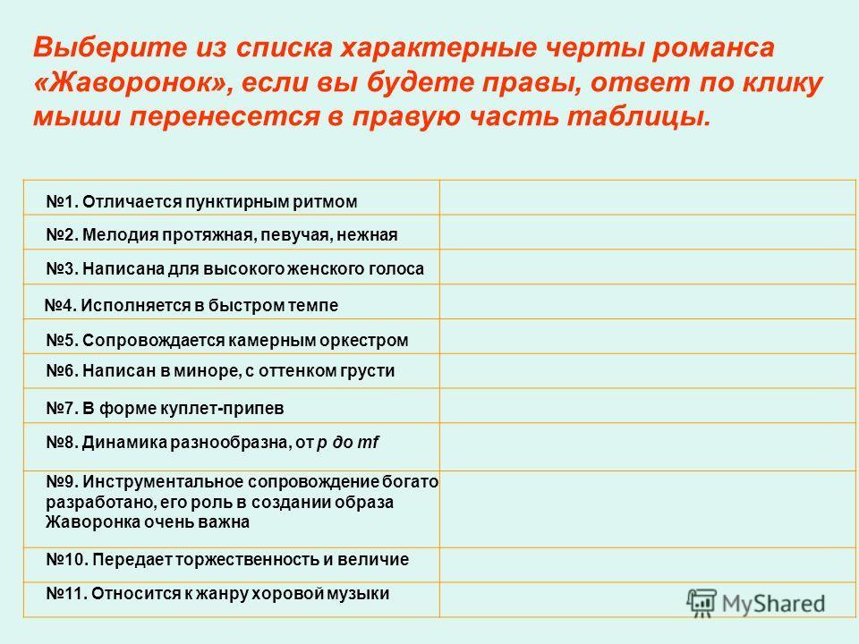 «Жаворонок» – романс Михаила Ивановича Глинки.