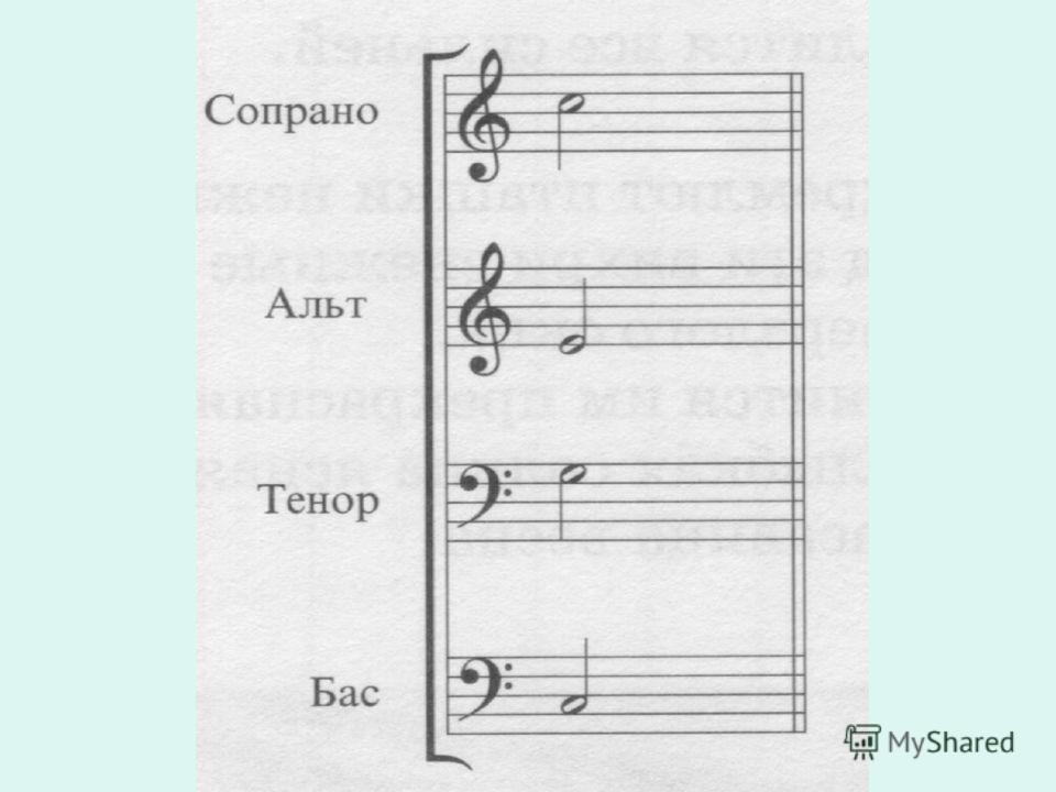сопрано бас контральто тенор баритон Меццо-сопрано Птица нам запела рано тонким голосом… Поет ниже, чем сопрано, женщина… Звучит низко, нам понятно, женский голос… Зарычал медведь у нас значит это голос… Выше баса звучит он мужской голос… Высоко звуч