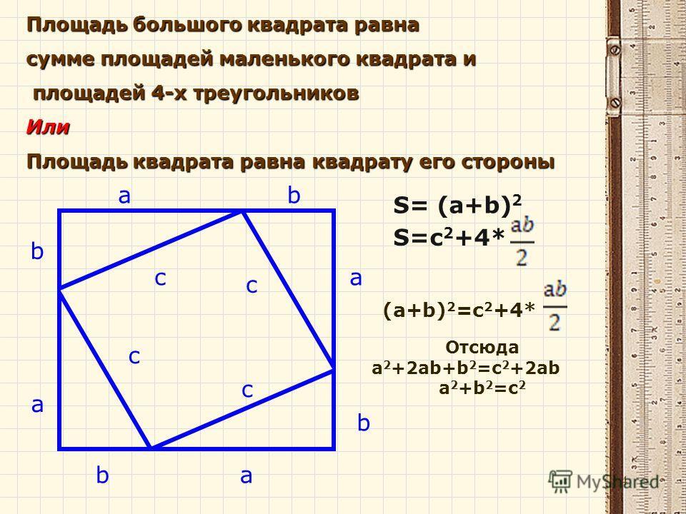 а c b а а а b b b c c c Площадь большого квадрата равна сумме площадей маленького квадрата и площадей 4-х треугольников площадей 4-х треугольниковИли Площадь квадрата равна квадрату его стороны (a+b) 2 =c 2 +4* Отсюда a 2 +2ab+b 2 =c 2 +2ab a 2 +b 2