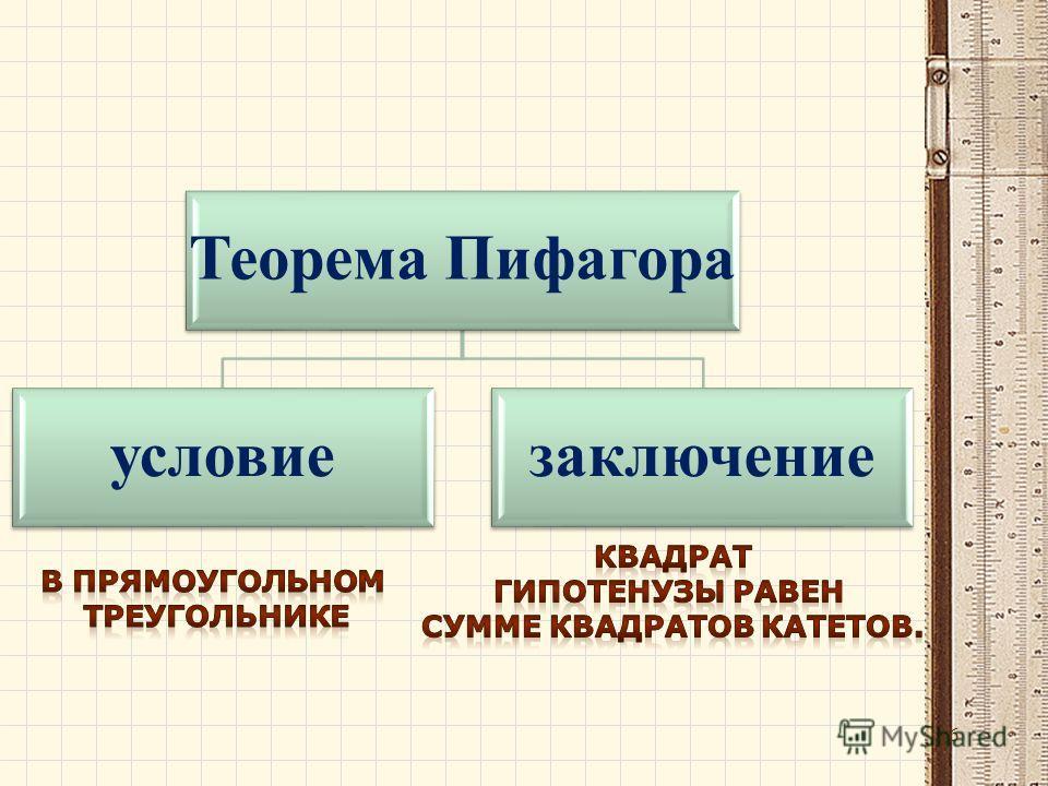 16 Теорема Пифагора условиезаключение