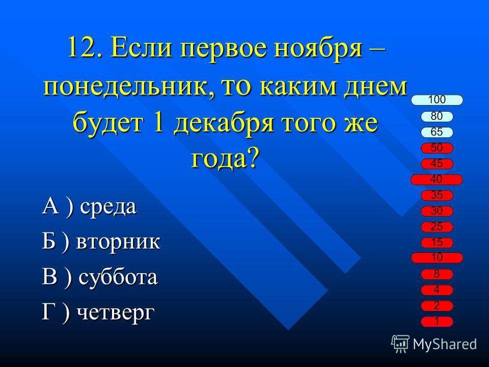 11. Какое количество шин нужно автомобилю КамАЗ для полной смены резины? А ) 6 Б ) 8 В ) 10 Г ) 12