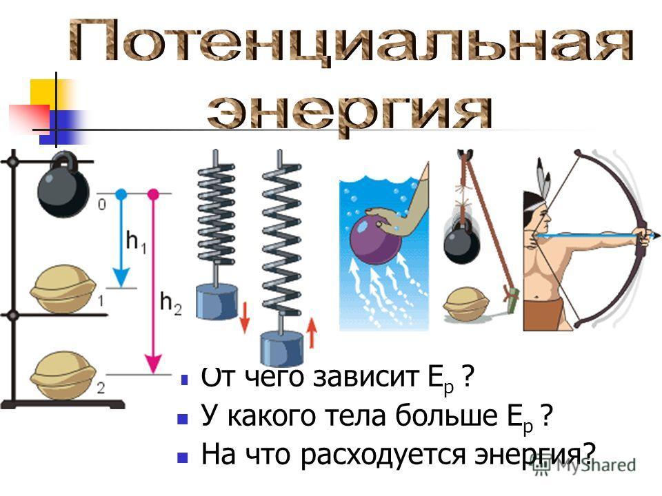 От чего зависит Е р ? У какого тела больше Е р ? На что расходуется энергия?