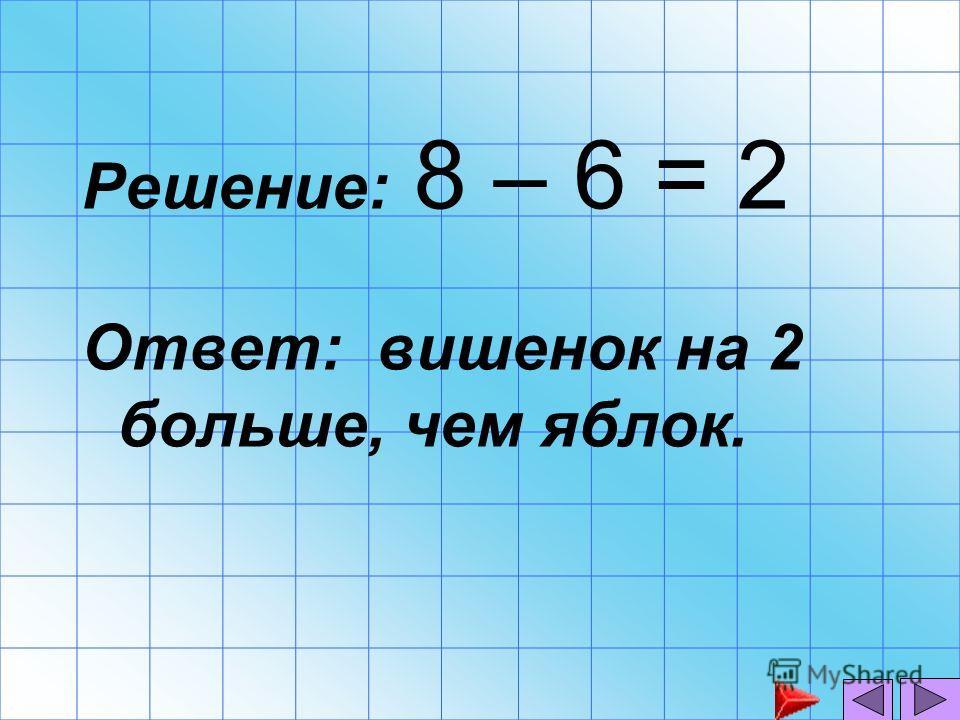 Решение: 8 – 6 = 2 Ответ: вишенок на 2 больше, чем яблок.