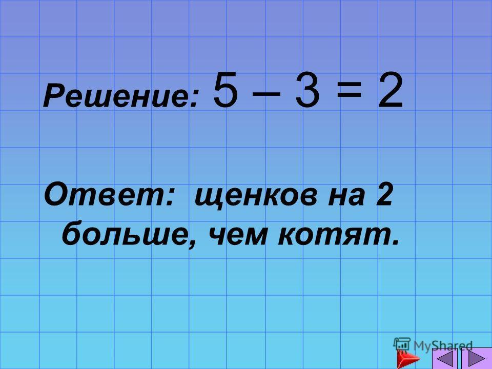 Решение: 5 – 3 = 2 Ответ: щенков на 2 больше, чем котят.